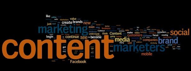 content-marketing-wordle Start Making Your Content Profitable Over Popular