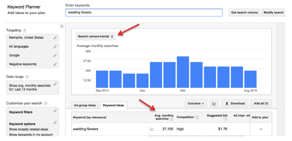 different types of search volume data explained
