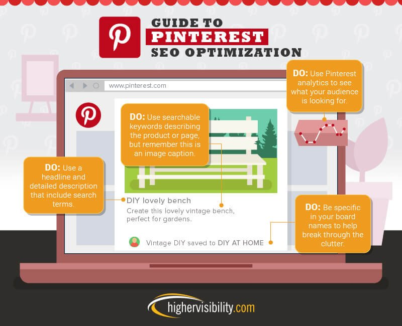 Guide to Pinterest optimization