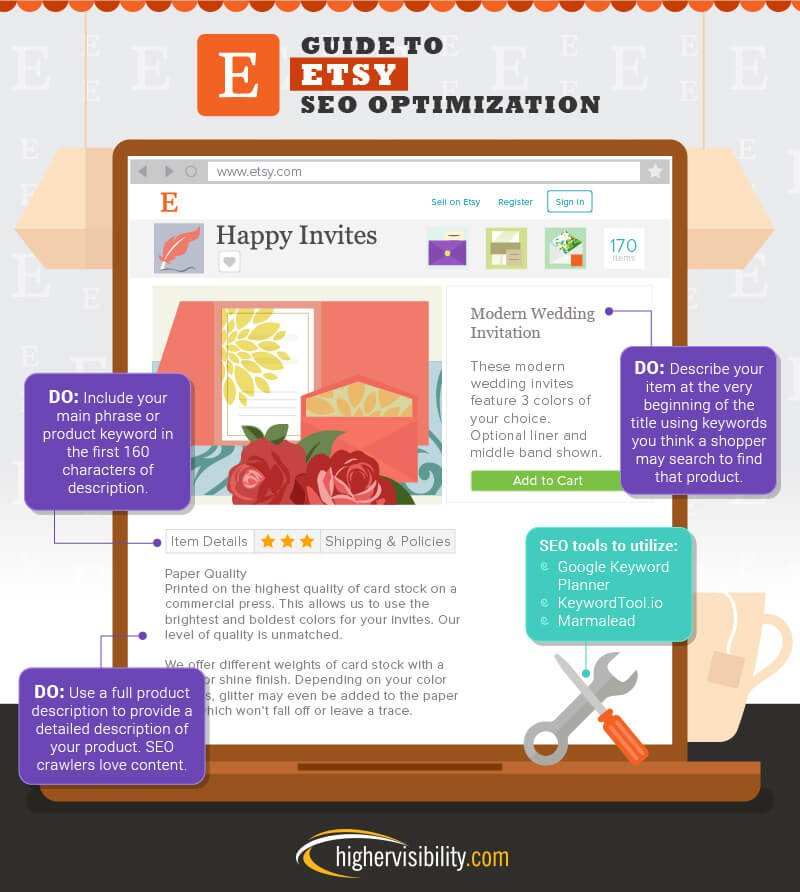 Guide to Etsy optimization