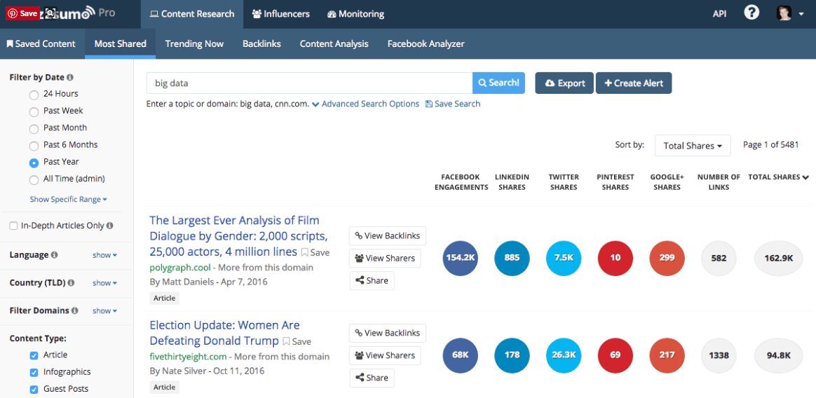 ahrefs 10 Tools Every Digital Agency Needs To Do Their Job
