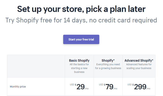 Shopify SEO Best Practices: [7 Traffic Boosting Tips That Work]