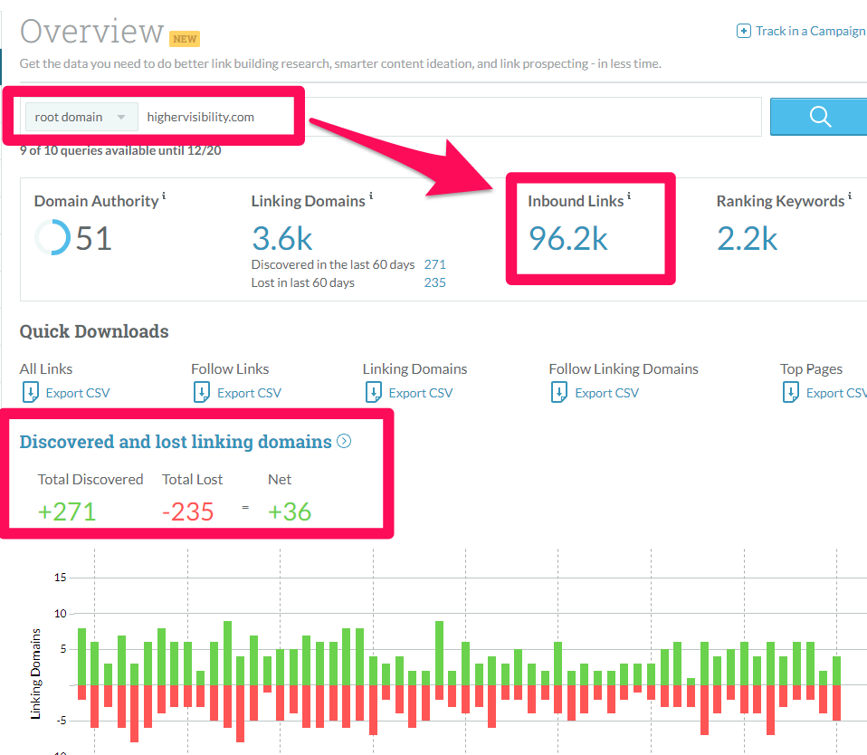 The Technical SEO Audit Process Anyone Can Follow [+